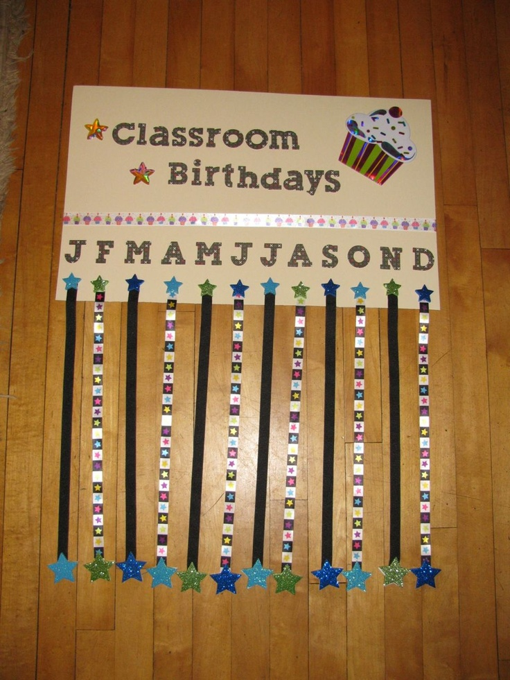 Classroom Birthday Charts Pictures Images