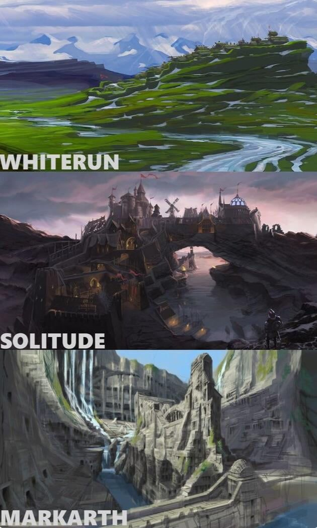 These are the concept designs for some cities in the Elder Scrolls V Skyrim! – Area Inspiration