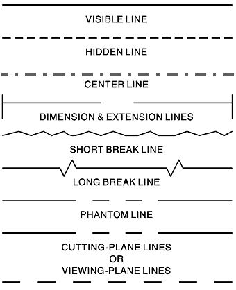 Mechanical Drawing Lines