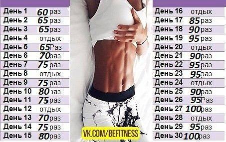 Система Качания Пресса Для Похудения. Качаем пресс правильно, чтобы убрать живот в домашних условиях - комплексы упражнений для мужчин и женщин