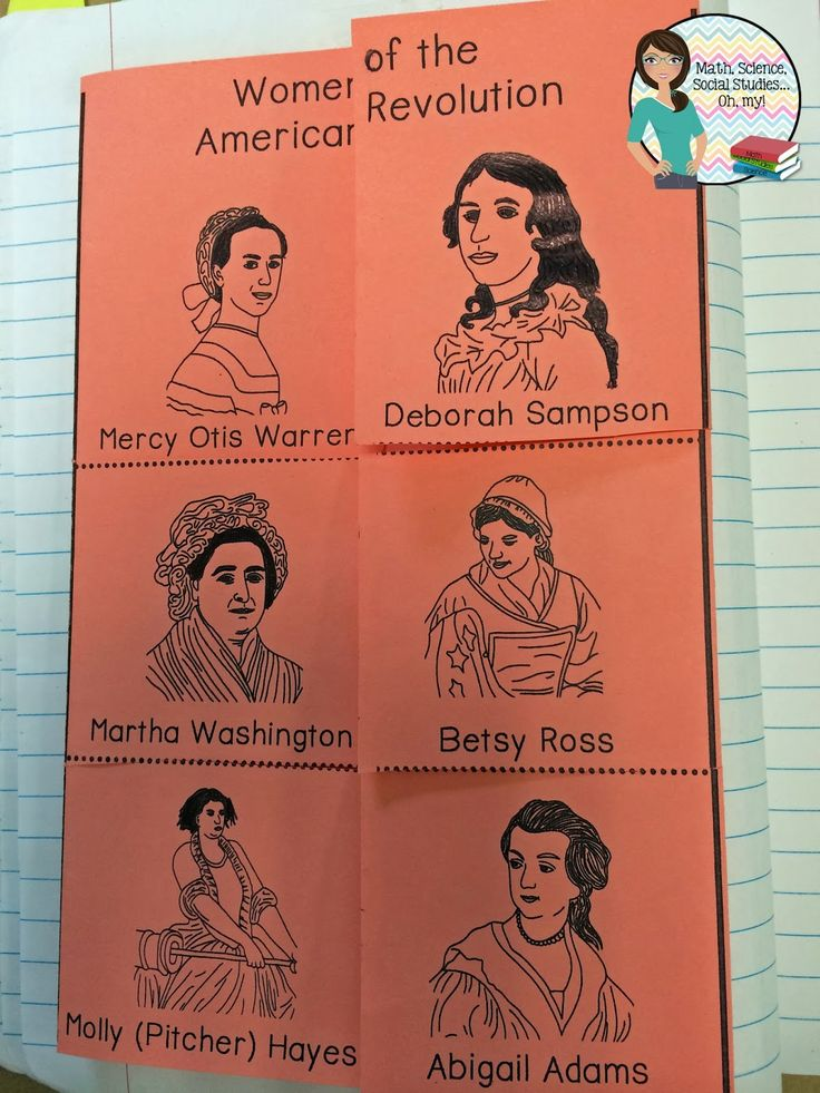 Math, Science, Social Studies......Oh, my!: Foldable Friday: Women of the American Revolution