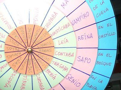 LAPICERO MÁGICO: ESCRITURA CREATIVA: Artilugios para escribir cuentos