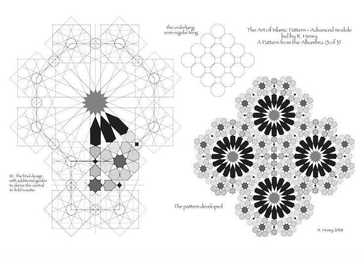 Art of Islamic Pattern