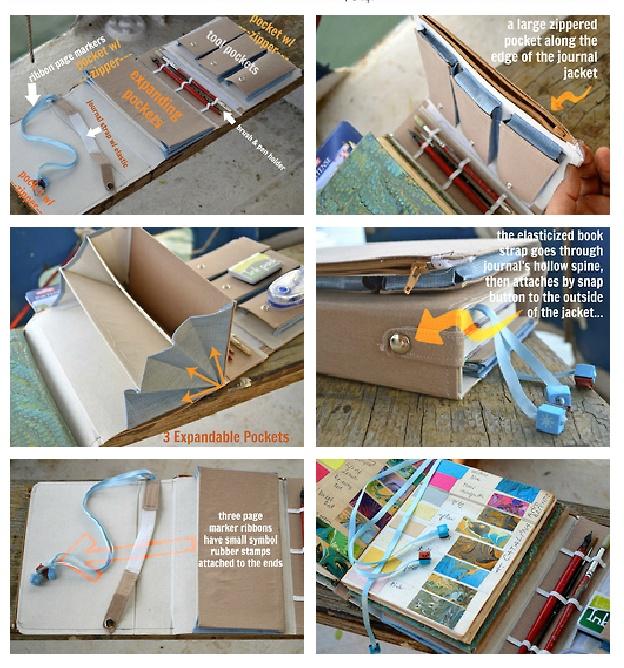 Designing a journal ~ incredibly inspirational!! #diy #journal #design