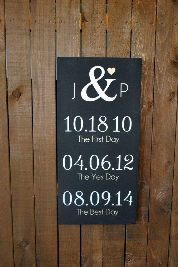 Anniversary Gift For Boyfriend Girlfriend By