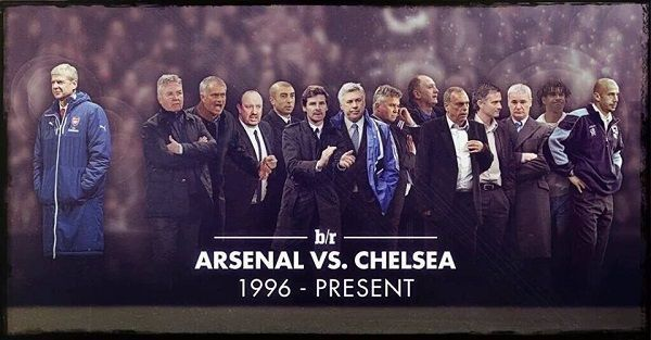 W Arsenalu Londyn był i jest tylko Arsene Wenger • W Chelsea Londyn w tym czasie było wielu coachów • Trenerzy w ostatnich 20 latach >> #arsenal #football #soccer #sports #pilkanozna