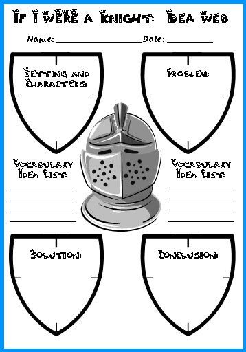 If I Was a Medieval Knight Creative Writing Idea Web Worksheet