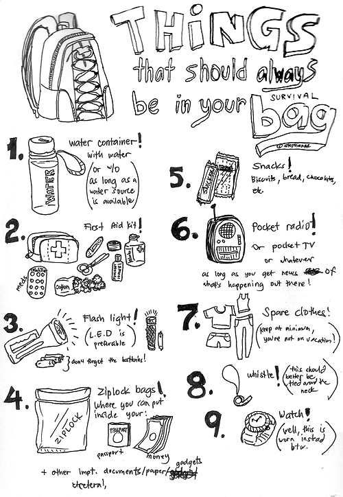 (1) survival kit | Tumblr