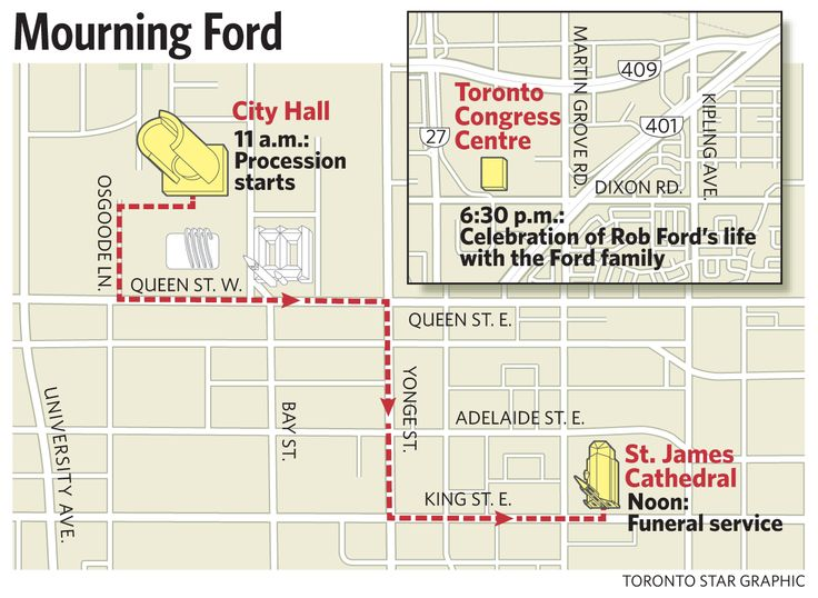 Rob Ford's children, ex-premier Mike Harris to speak at funeral:  Ford family invites public to walk with them on funeral procession leaving city hall, with a police honour guard and ceremonial bagpipers, at around 11 a.m. (Toronto Star 29 March 2016)
