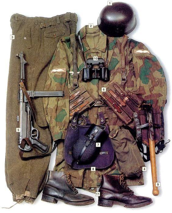 Uniformes de la 2 Guerra Mundial!!