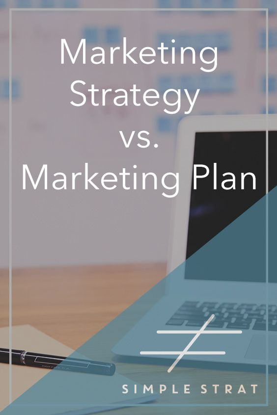 Best 25+ Marketing plan outline ideas on Pinterest Simple - how to write financial plan in business