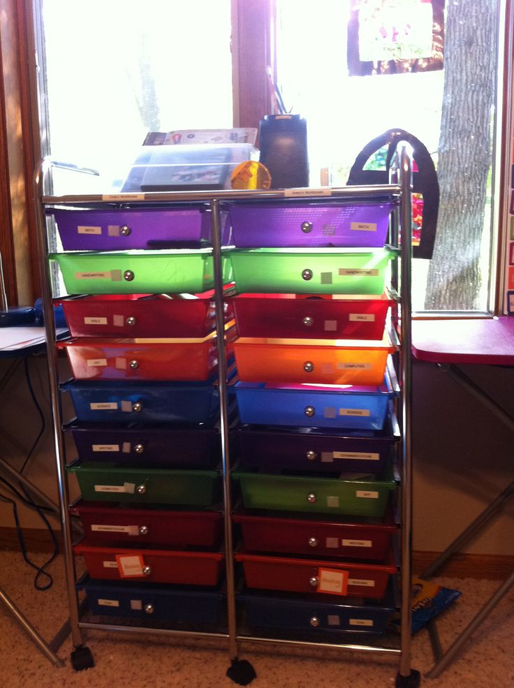 Workboxing Sonlight - great idea if the boxes stayed in the cart.  mine is a stack of boxes fallen to the bottom.
