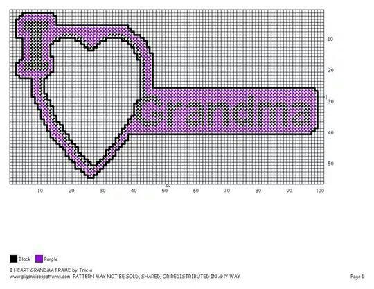 Love grandma frame   Plastic canvas Signs   Pinterest   Plastic ...