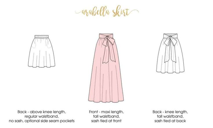 The Arabella - Ladies Maxi Skirt Pattern - Rebecca Page