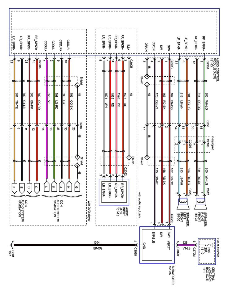 2001 Ford Taurus Stereo Wiring Diagram 2000 At 2004 Ford F150 Ford F150 Ford Expedition