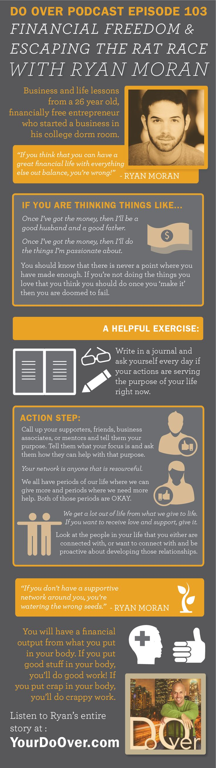 Ryan Moran and Do Overs #podcast http://thedooverguy.com/episode103/ #infographic #doover