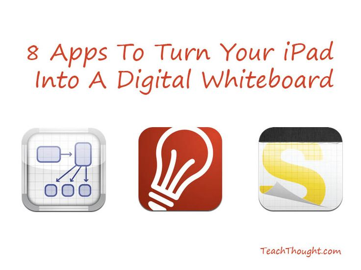 digital-whiteboard-apps  checking out Doceri and Groupboard.  I am thinking they can screenshot their board and email in the picture. or save the picture to the class DRIVE folder.