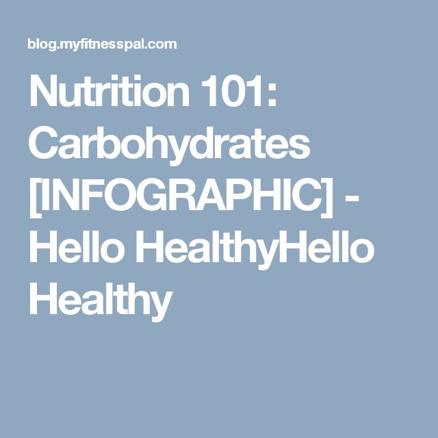 Nutrition 101: Carbohydrates [INFOGRAPHIC] - Hello HealthyHello Healthy