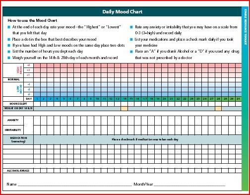 mood chart | Bipolar Mood Chart. Free Professional Versions Online Now