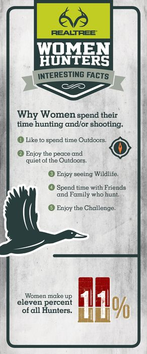 Interesting Facts about Women Hunters #1 | Realtree