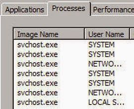 """Compu-Tips®: Stop """"svchost.exe"""" from stealing CPU Strength"""