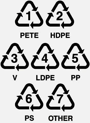 Idee per riciclare cucchiai, flaconi, cannucce, bicchieri, piatti e buste di plastica