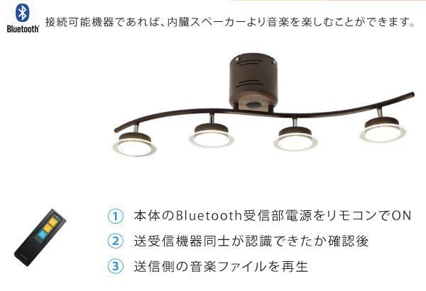 Bluetoothスピーカー内臓 Ledシーリングスポットライト Lusic
