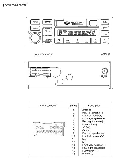 Diagram Kia Car Radio Stereo Audio Wiring Diagram Autoradio Connector Wire Installation Schematic Schema