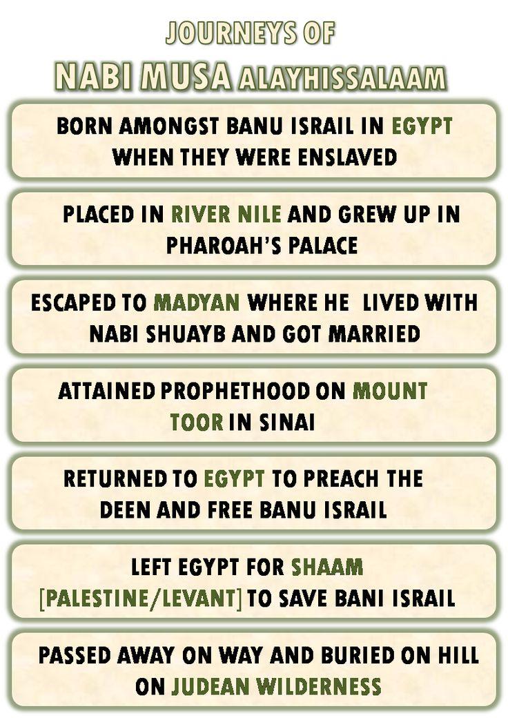 رحلة نبي موسي عليه السلام - Journeys of Nabi Musa [Moses] | Tasheel Tadrees