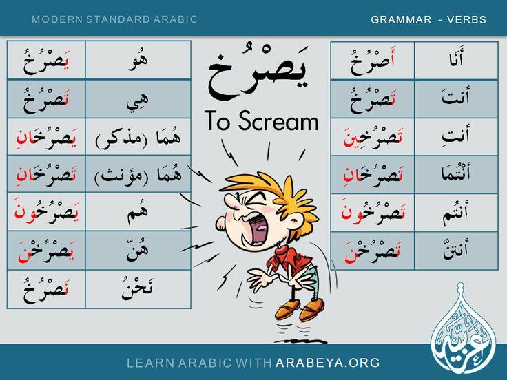 Ramadan homework help
