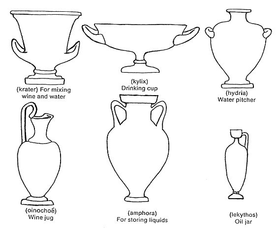 Pottery Types And Uses Ancient Greece Pinterest Jars