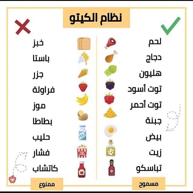 Diet 11 On Instagram دايت رجيم نحافه حميه رشاقه صحه دهون تمارين رياضة رياضه سعرات حرارية سعرات اكل صحي