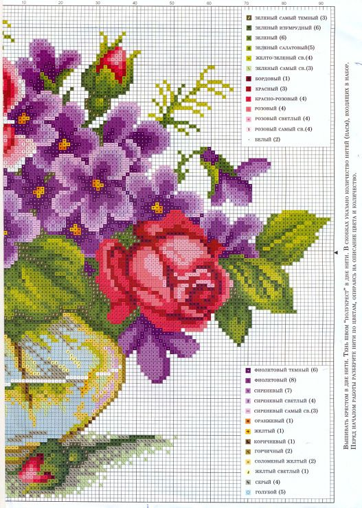 Cross stitch - flowers: Violets and roses (free pattern - chart - part 2)