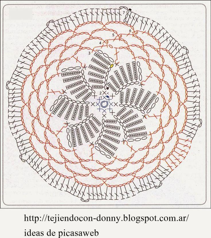 CíRculos Tejidos A Crochet Con Sus Patrones