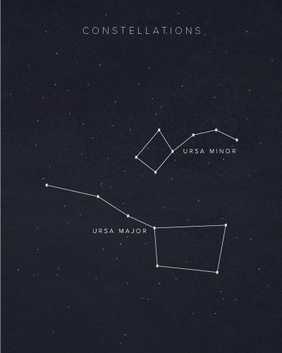 ursa major // ursa minor // home decor art print