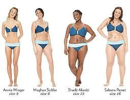 Image result for different female body shapes