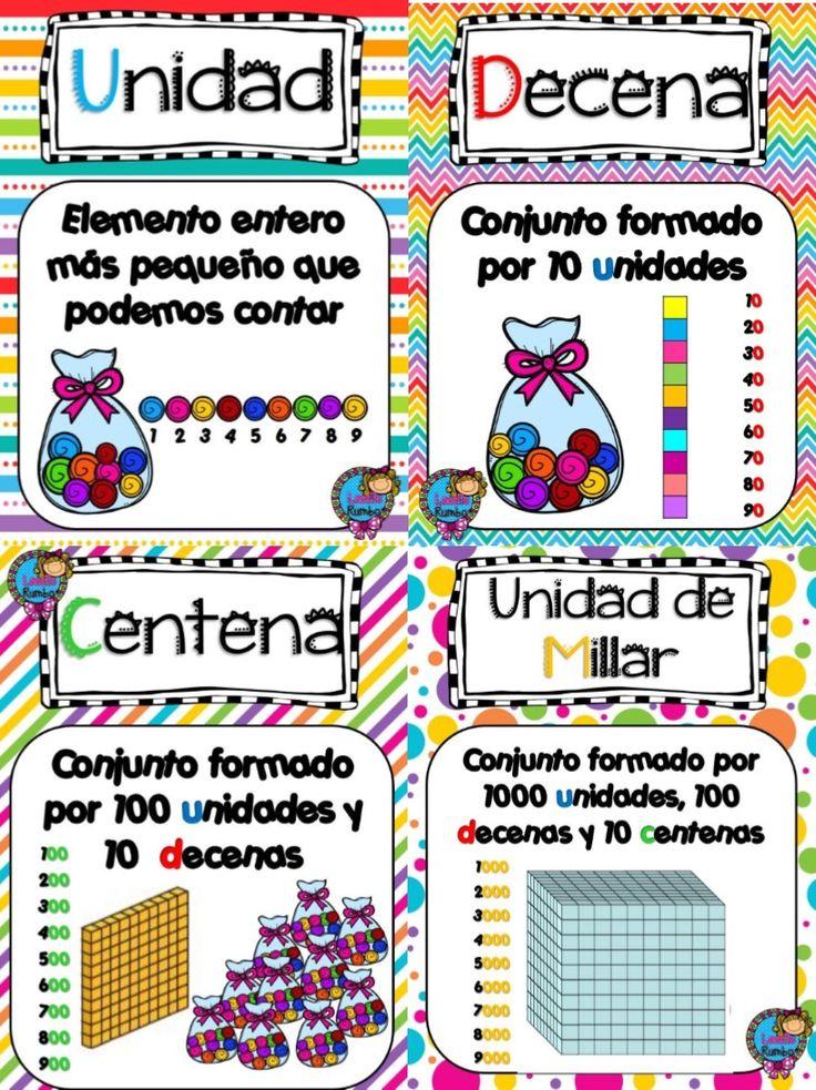 Agradecemos a la maestra Leeslie Rg -Material didáctico- por diseñar y compartir con todos nosotros estos estupendos diseños para enseñar