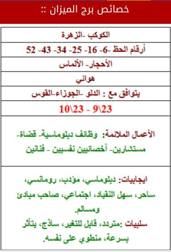خصائص برج الميزان Arabic Jokes Virgo Baby Food Jars