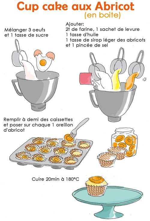 1000 Images About Cuisine Dessin On Pinterest