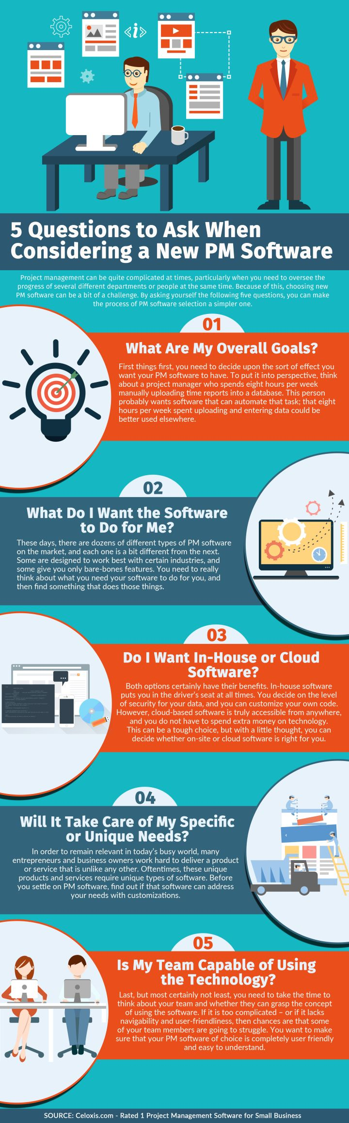 17 best images about celoxis project management software on infographic 5 questions to ask when considering a new pm software