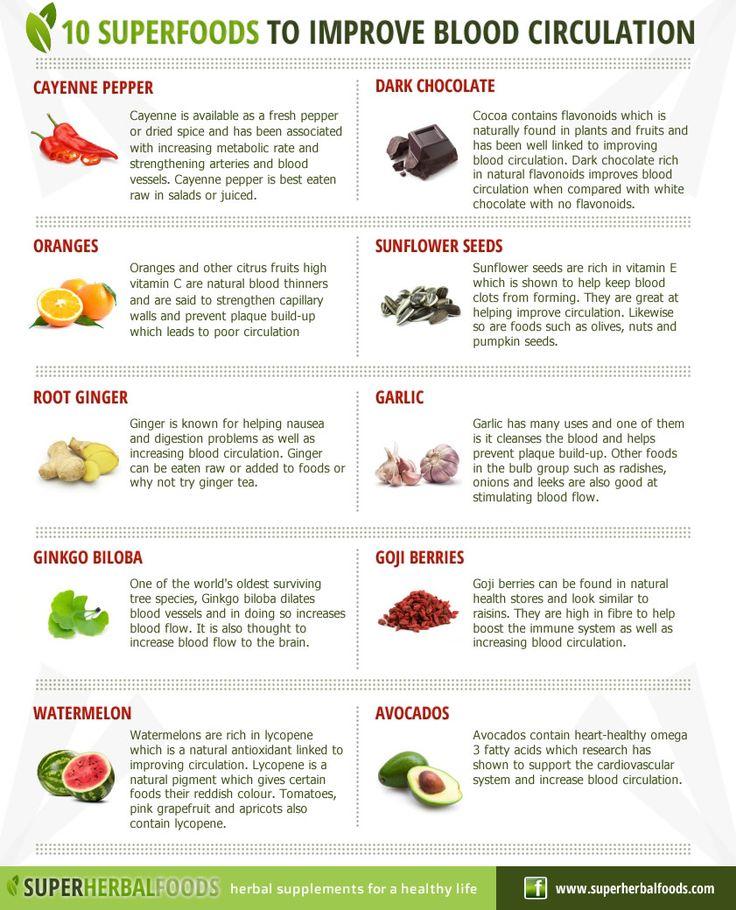 ShareTweet+ 1Mail Source: Super Herbal Foods