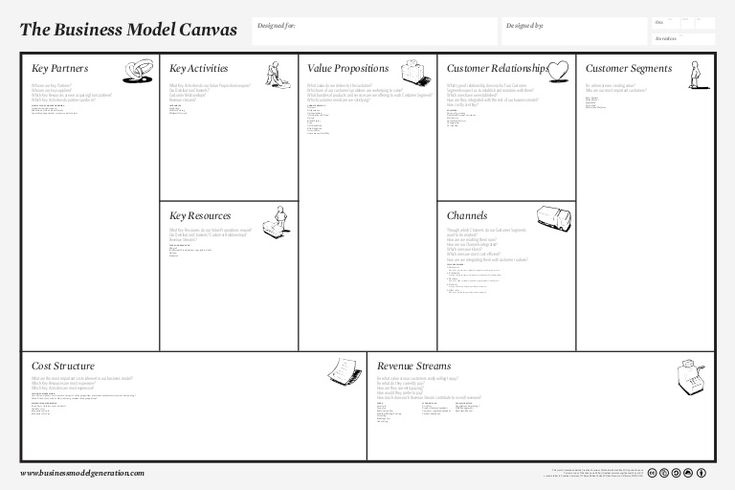 The Business Model Canvas is a strategy and innovation tool to visualize, challenge, and invent business models. It is outlined in the book Business Model Gene…