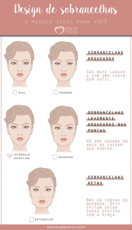 Mexer nas sobrancelhas é um tanto delicado! Elas servem como moldura para o nosso rosto e podem tanto destacar como apagar nossa beleza! Os designers de sobrancelhas aconselham não escolher um mode…
