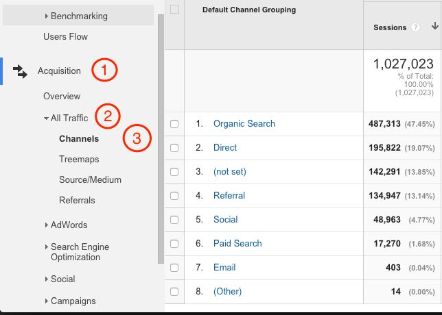 how-to-use-google-analytics-for-social-media-measurement | simply measured
