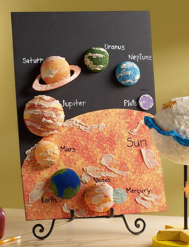 Experience real science with a hands-on project you can do at home! It may be a little early to begin thinking about science projects, but it never hurts to brainstorm a few ideas. With the kids back in school before you know it, it will be time to learn about the solar system. Here is a project you can help your kids create. It is educational and fun at the same time. This project was created using FolkArt texture paint.  #crafts #kids #paint