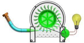 7006-8 Powerwheel Water Turbine Hydro Generator