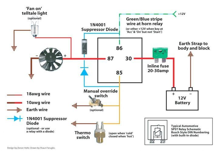 [QNCB_7524]  Bosch Relay With Diode Wiring Diagram - wiring diagrams image free ... |  Electric radiator fan, Radiator fan, Electric cooling fan | 12 Relay Wiring Diagram |  | Pinterest