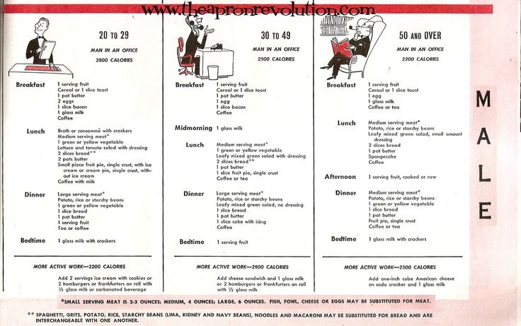 1950s suggested meal plans pt. 4 | 50s diet and exercise ...