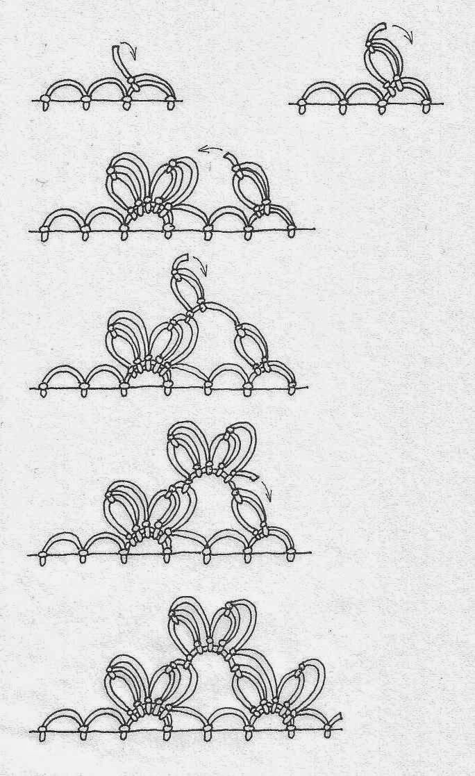 Sewn Lace: Armenian lace - 4 decorative borders