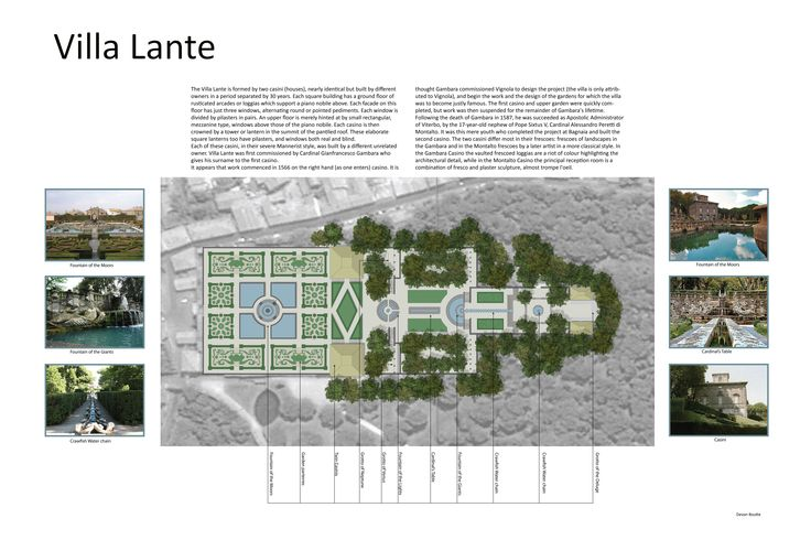 28 Best Images About Villa Lante At Bagnaia Landscape